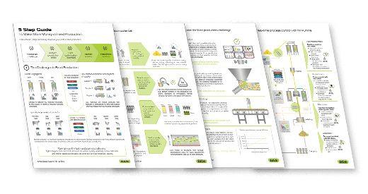 Nueva guía de 5 Pasos para aumentar su eficiencia productiva con NIR Online