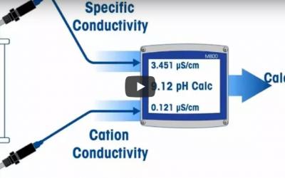 ¿Cómo usar el pH calculado de la conductividad para validar las mediciones de pH del ciclo del agua?